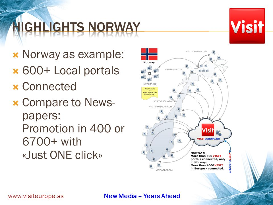 Norway as example: 600+ Local portals Connected Compare to News- papers: Promotion in 400 or 6700+ with «Just ONE click» www.visiteurope.asNew Media – Years Ahead