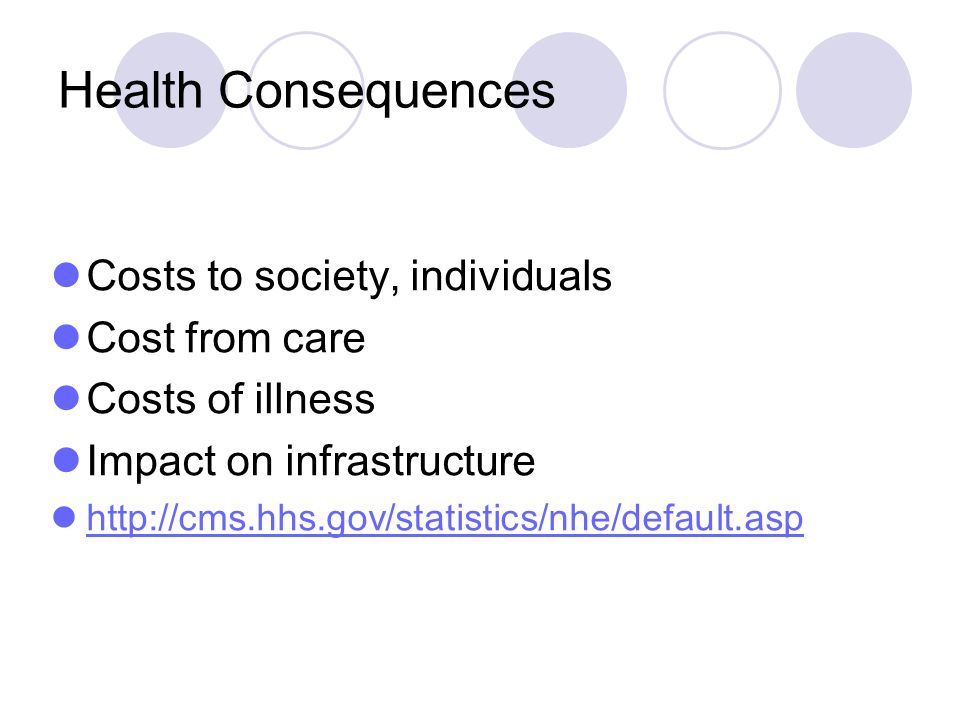 Health Consequences Costs to society, individuals Cost from care Costs of illness Impact on infrastructure http://cms.hhs.gov/statistics/nhe/default.a