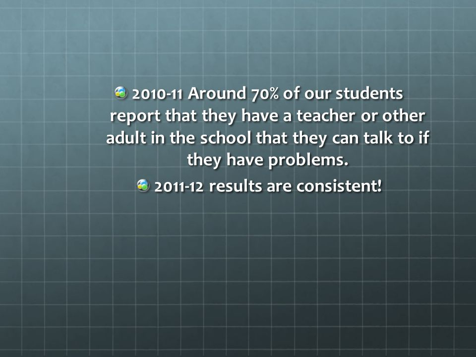 2010-11 Around 70% of our students report that they have a teacher or other adult in the school that they can talk to if they have problems.