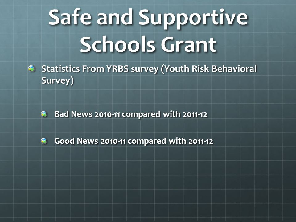 Safe and Supportive Schools Grant Statistics From YRBS survey (Youth Risk Behavioral Survey) Bad News 2010-11 compared with 2011-12 Good News 2010-11 compared with 2011-12