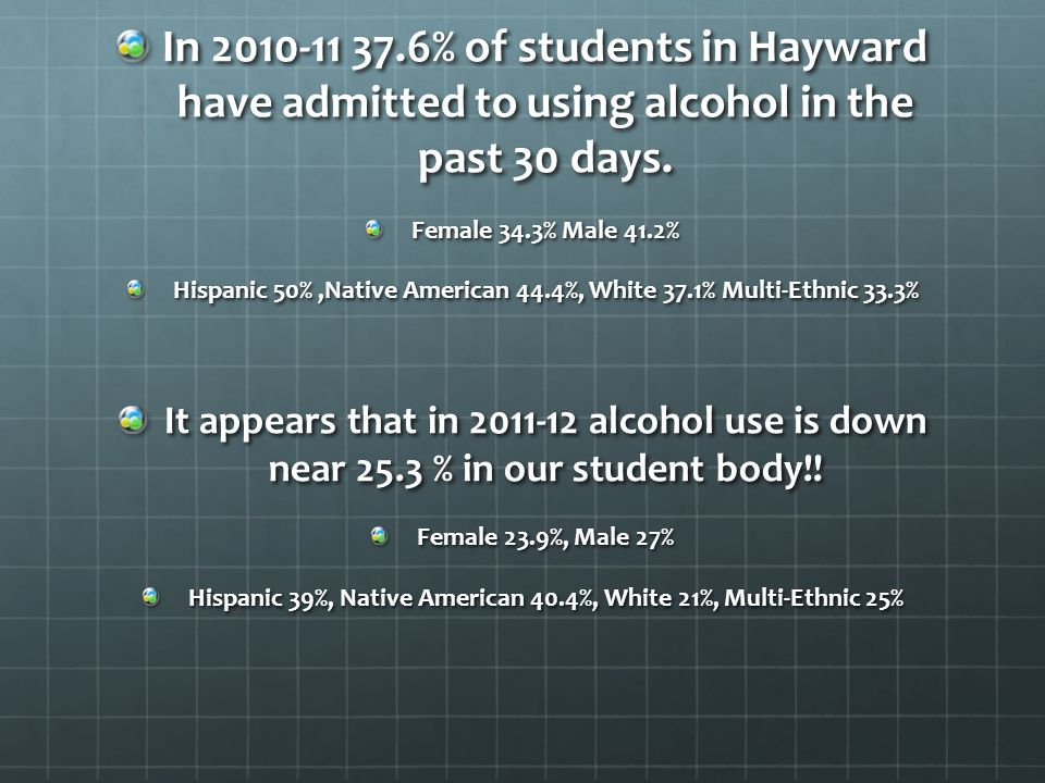 In 2010-11 37.6% of students in Hayward have admitted to using alcohol in the past 30 days.