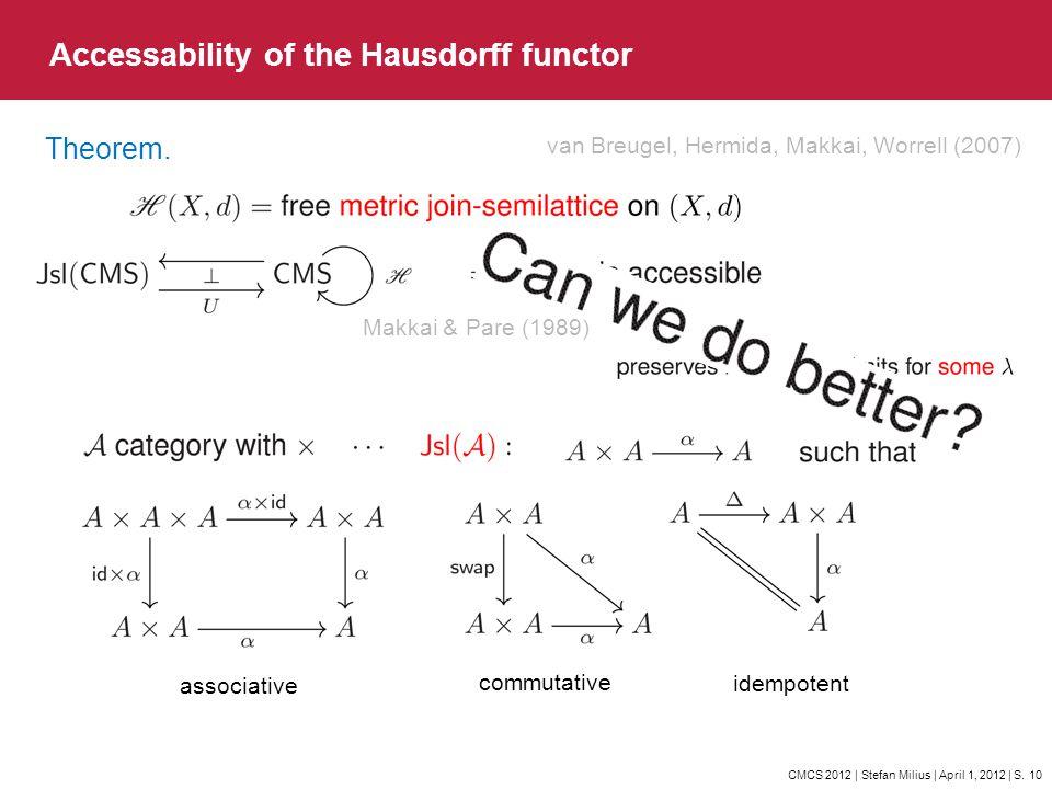 CMCS 2012   Stefan Milius   April 1, 2012   S. 10 Accessability of the Hausdorff functor Theorem. van Breugel, Hermida, Makkai, Worrell (2007) idempot
