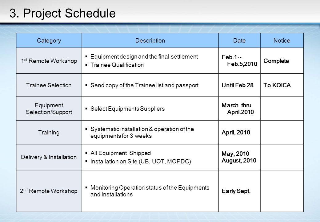 3. Project Schedule CategoryDescriptionDateNotice 1 st Remote Workshop Equipment design and the final settlement Trainee Qualification Feb.1 ~ Feb.5,2