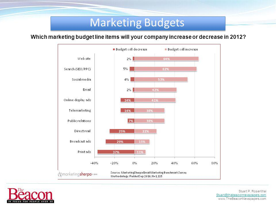 Stuart P. Rosenthal Stuart@thebeaconnewspapers.com www.TheBeaconNewspapers.com Marketing Budgets Which marketing budget line items will your company i