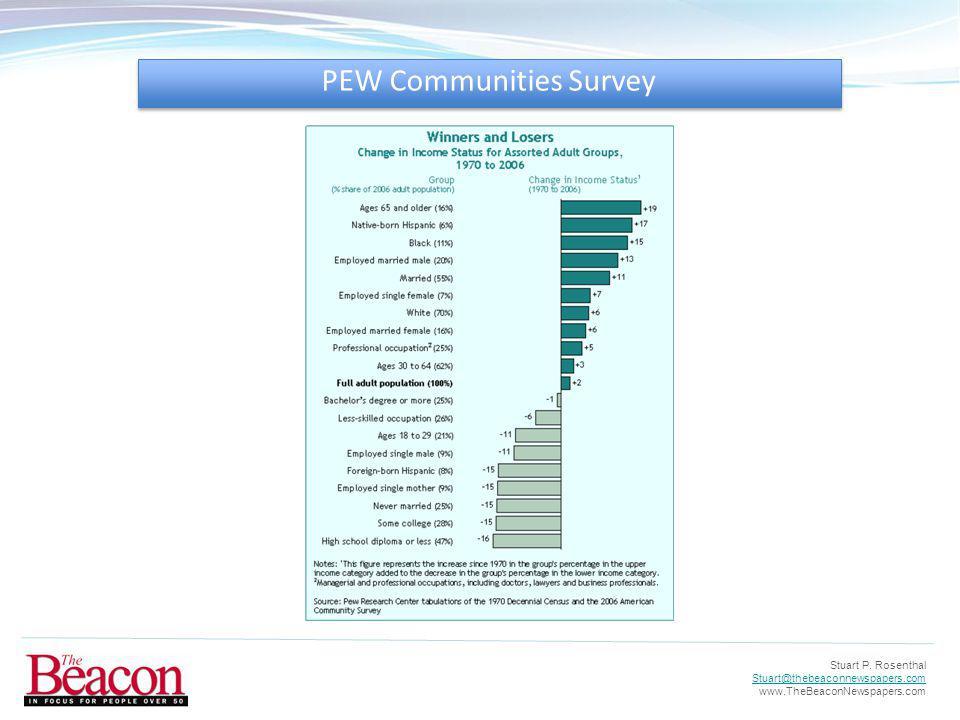 Stuart P. Rosenthal Stuart@thebeaconnewspapers.com www.TheBeaconNewspapers.com PEW Communities Survey