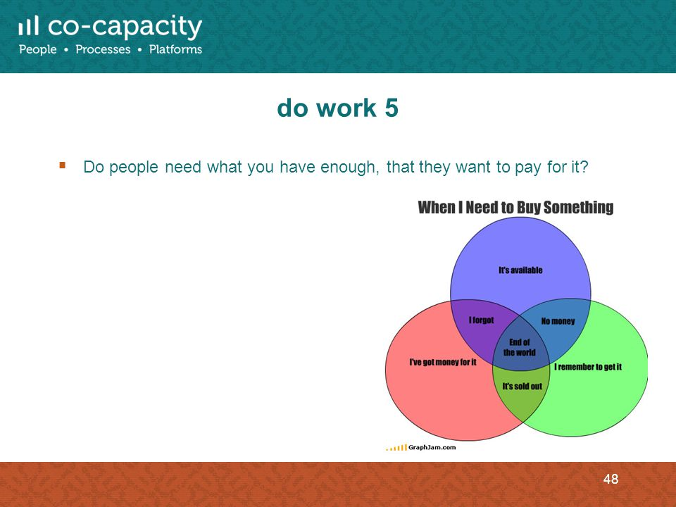 do work 5 Do people need what you have enough, that they want to pay for it 48