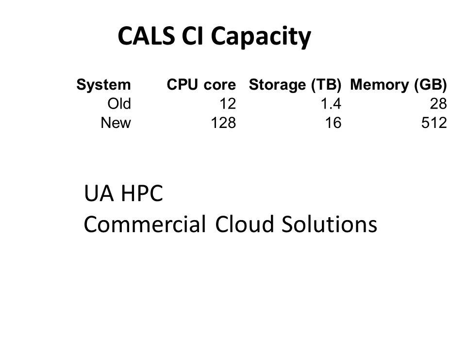 SystemCPU coreStorage (TB)Memory (GB) Old121.428 New12816512 CALS CI Capacity UA HPC Commercial Cloud Solutions