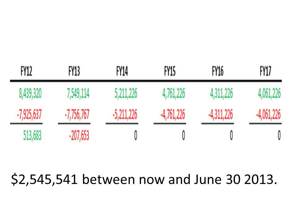 $2,545,541 between now and June 30 2013.