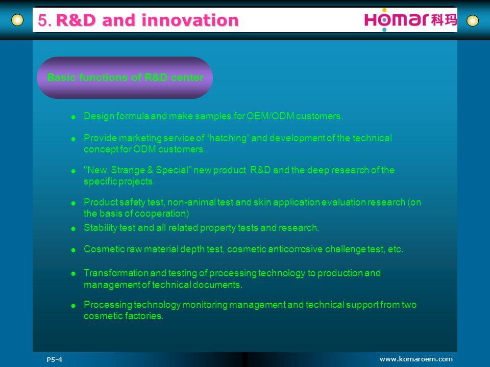 www.komaroem.com 5. R&D and innovation Design formula and make samples for OEM/ODM customers. Provide marketing service of hatching and development of