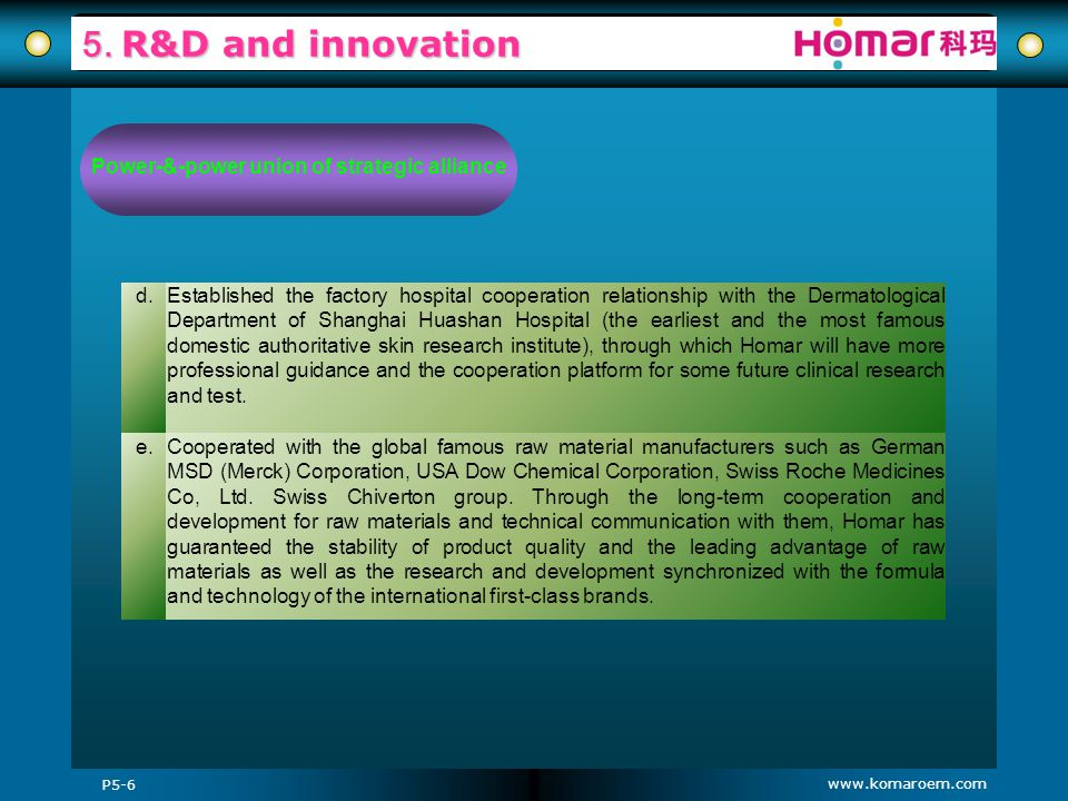 www.komaroem.com 5. R&D and innovation d.Established the factory hospital cooperation relationship with the Dermatological Department of Shanghai Huas