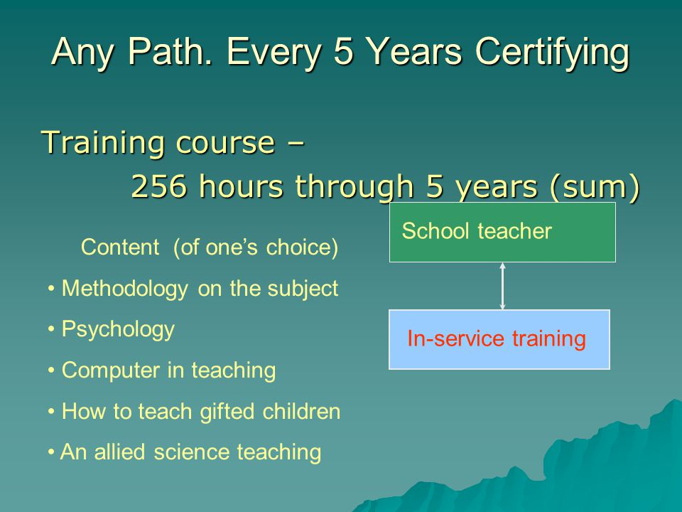 Any Path. Every 5 Years Certifying Training course – 256 hours through 5 years (sum) School teacher Content (of ones choice) Methodology on the subjec