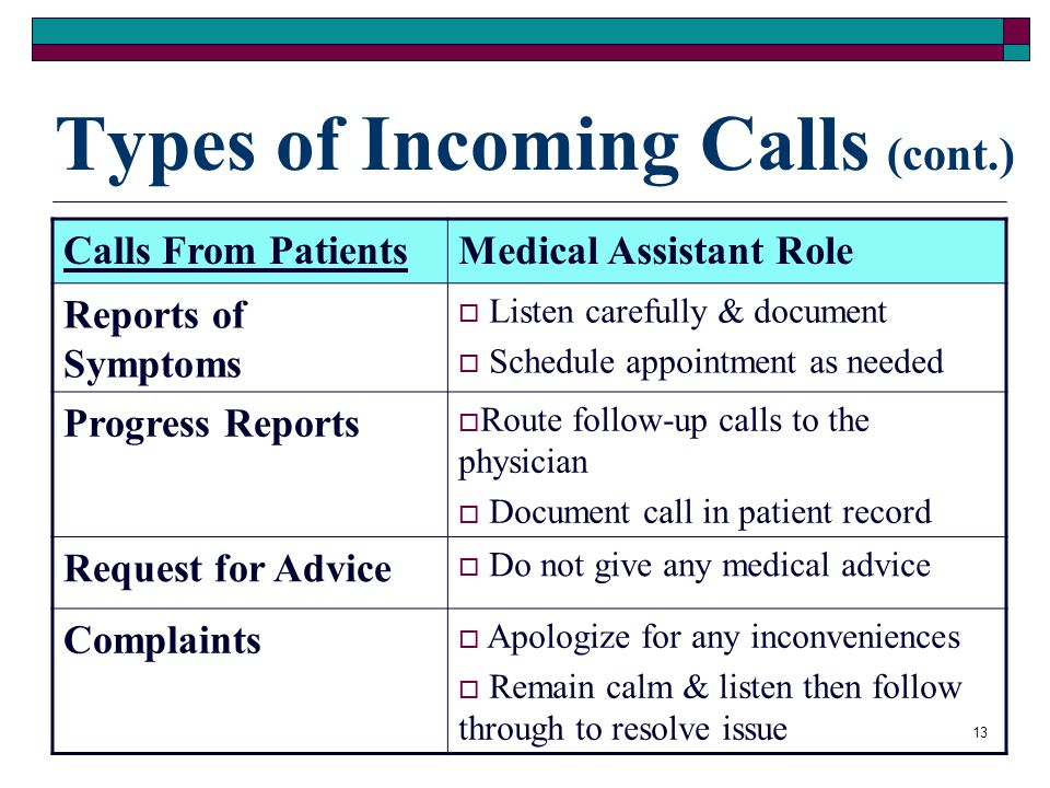 12 Calls From PatientsMedical Assistant Role Make or change appointments as needed Billing Inquiries Clarify bill or charges Assist to set-up payment