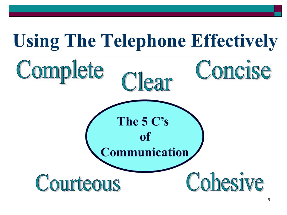 4 Using The Telephone Effectively Good telephone techniques leave the patient with a positive impression of: You The Physician The Practice Good Telep