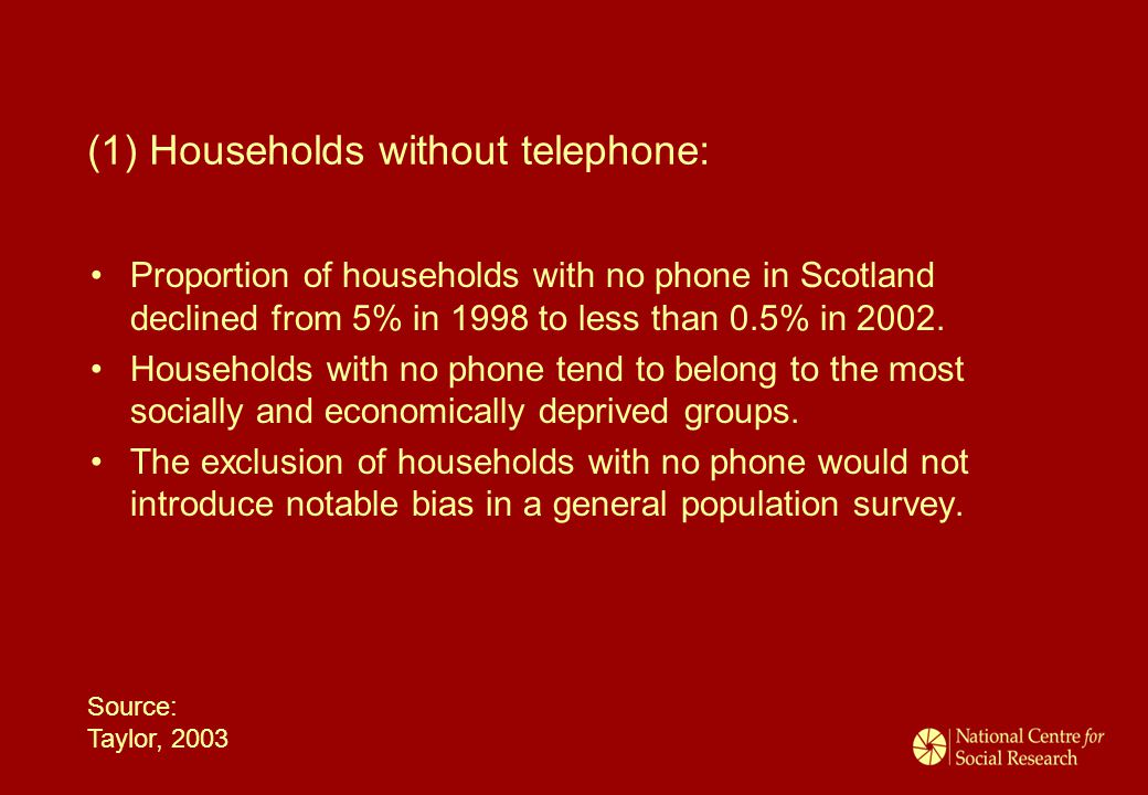 (1) Households without telephone: Proportion of households with no phone in Scotland declined from 5% in 1998 to less than 0.5% in 2002. Households wi