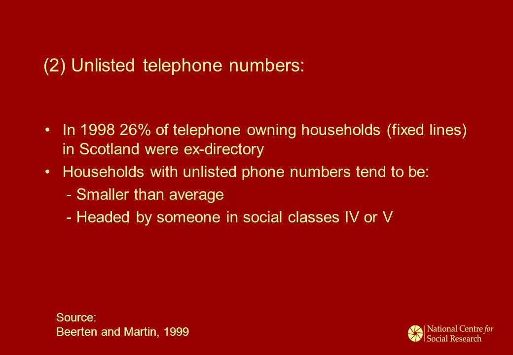 (2) Unlisted telephone numbers: In 1998 26% of telephone owning households (fixed lines) in Scotland were ex-directory Households with unlisted phone numbers tend to be: - Smaller than average - Headed by someone in social classes IV or V Source: Beerten and Martin, 1999