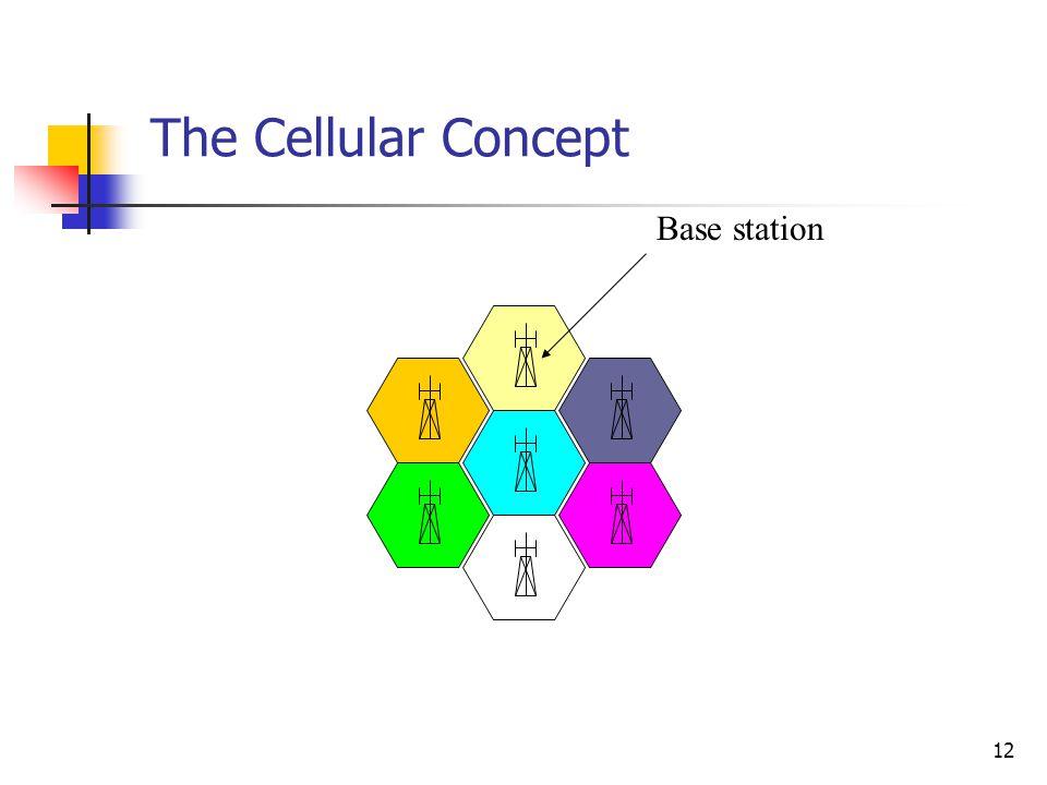 12 The Cellular Concept Base station