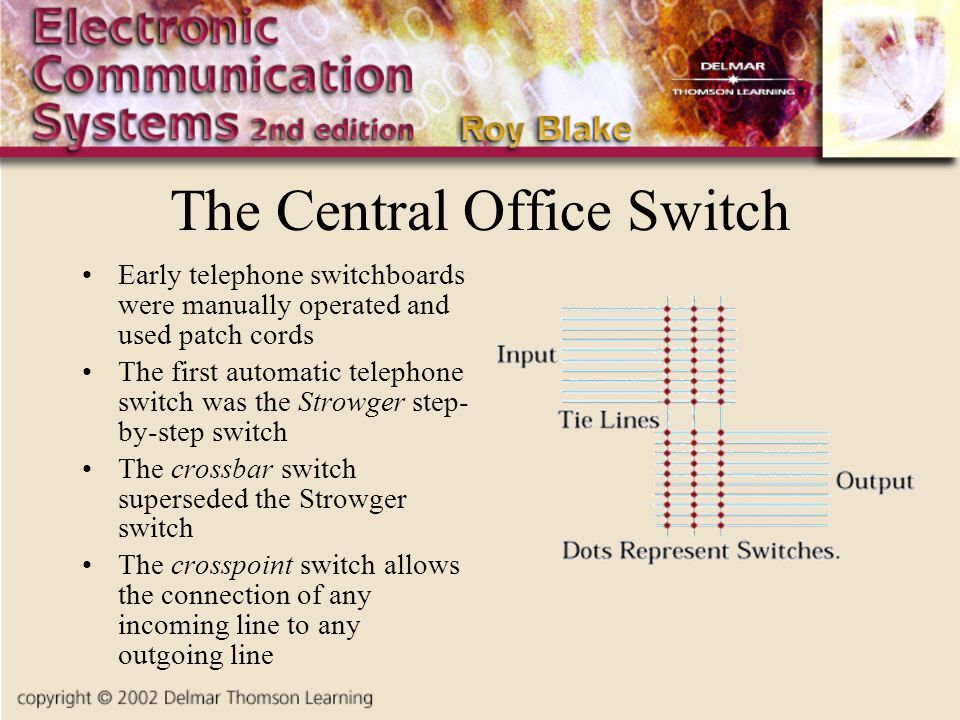 The Central Office Switch Early telephone switchboards were manually operated and used patch cords The first automatic telephone switch was the Strowg