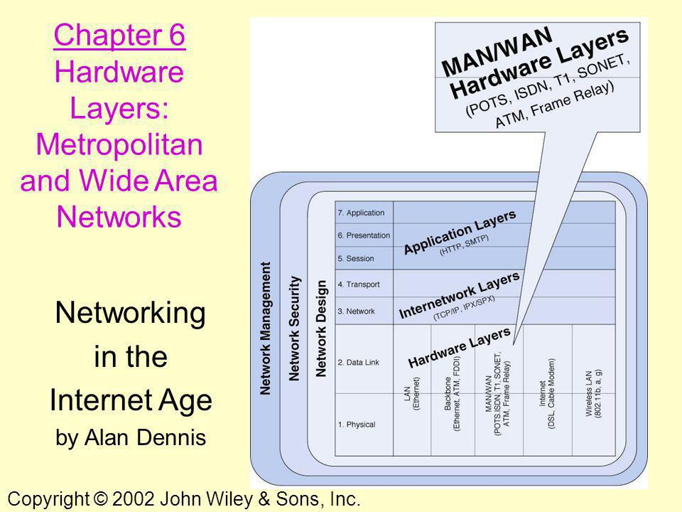 62 Figure 6-18 Types of E-carrier services E-Carrier No.