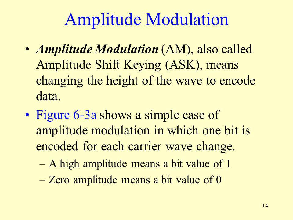 14 Amplitude Modulation Amplitude Modulation (AM), also called Amplitude Shift Keying (ASK), means changing the height of the wave to encode data. Fig