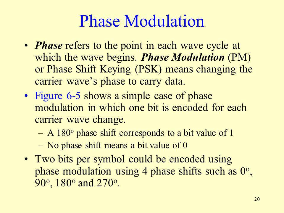 20 Phase Modulation Phase refers to the point in each wave cycle at which the wave begins. Phase Modulation (PM) or Phase Shift Keying (PSK) means cha