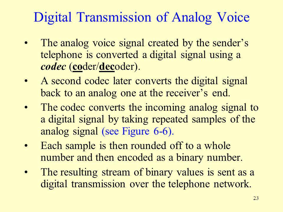 23 Digital Transmission of Analog Voice The analog voice signal created by the senders telephone is converted a digital signal using a codec (coder/de