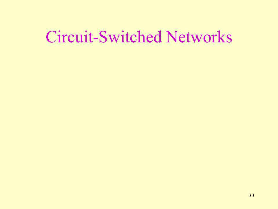 33 Circuit-Switched Networks