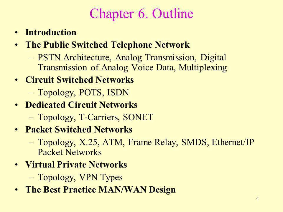 15 Figure 6-3a Amplitude modulation
