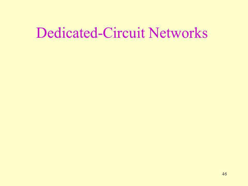 46 Dedicated-Circuit Networks