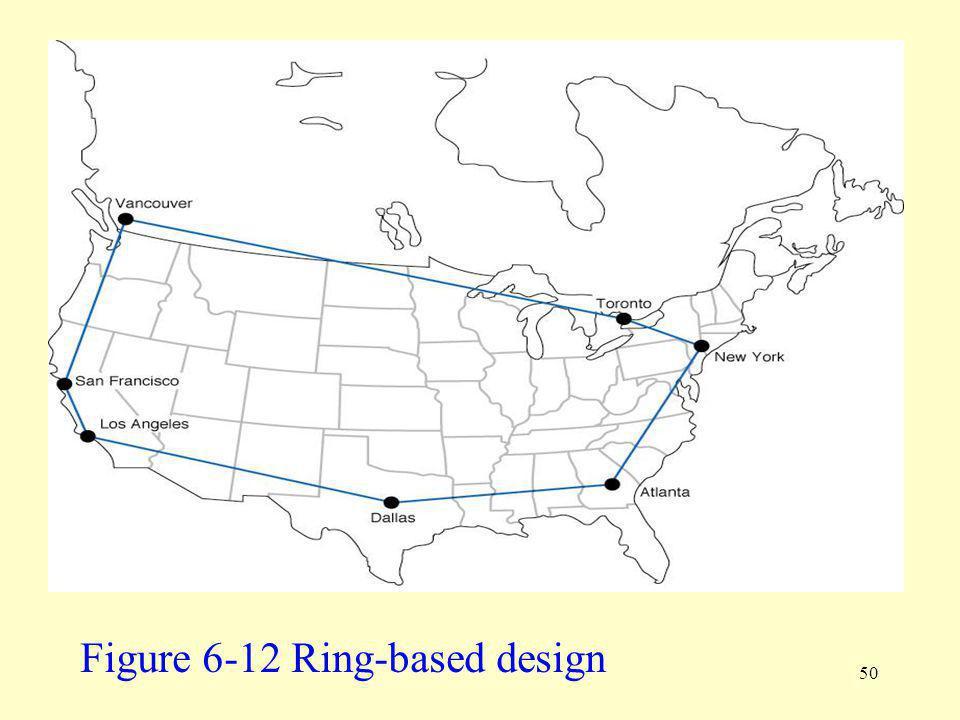 50 Figure 6-12 Ring-based design