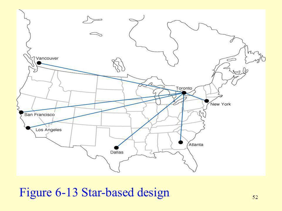 52 Figure 6-13 Star-based design