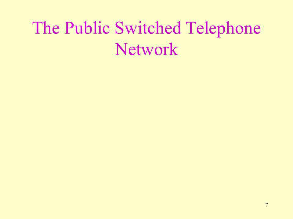 7 The Public Switched Telephone Network