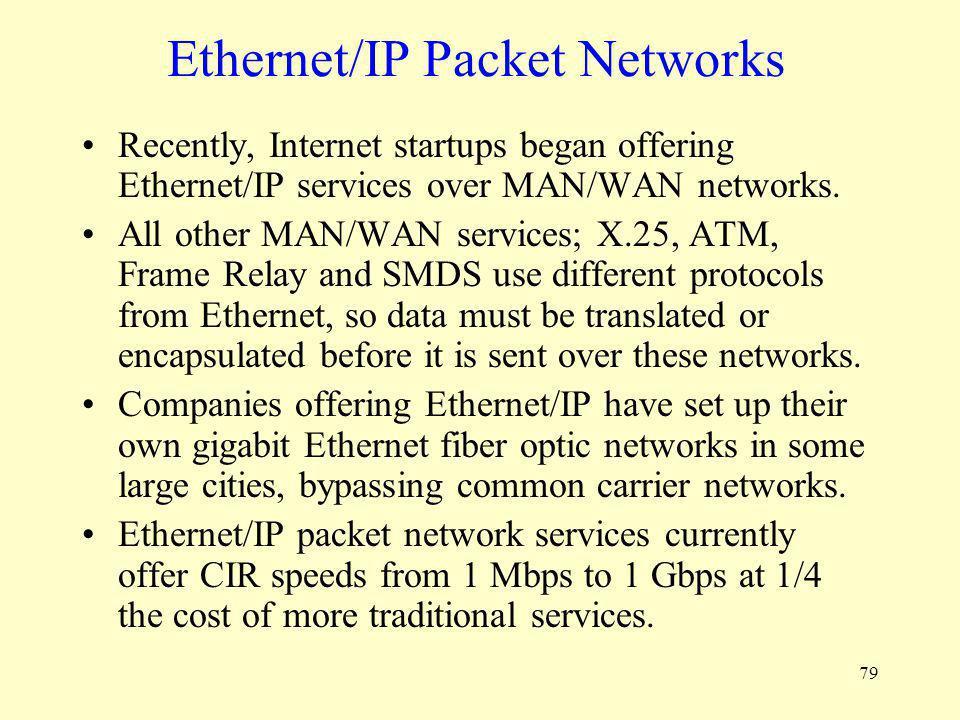 79 Ethernet/IP Packet Networks Recently, Internet startups began offering Ethernet/IP services over MAN/WAN networks. All other MAN/WAN services; X.25