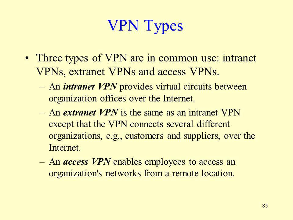 85 VPN Types Three types of VPN are in common use: intranet VPNs, extranet VPNs and access VPNs. –An intranet VPN provides virtual circuits between or