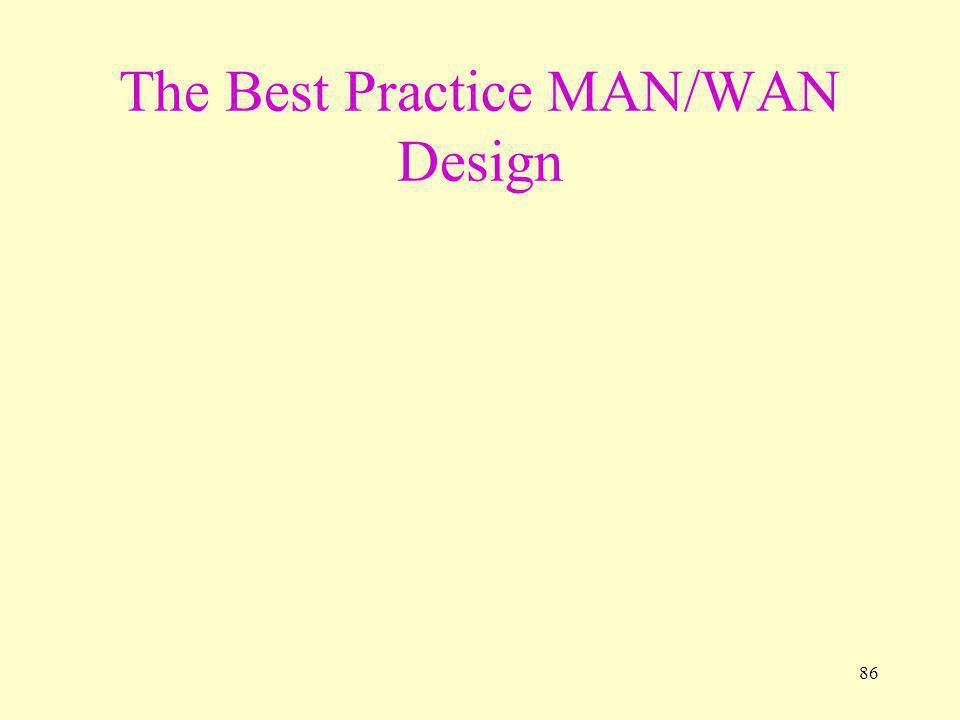 86 The Best Practice MAN/WAN Design