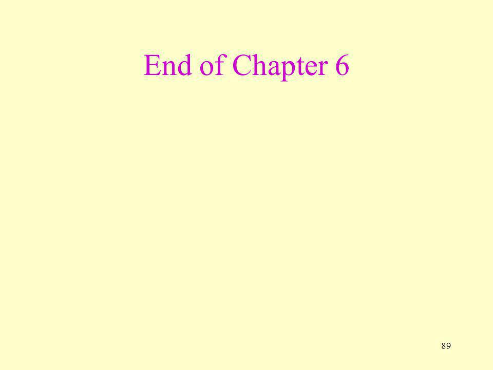 89 End of Chapter 6