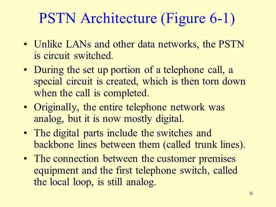 80 Virtual Private Networks