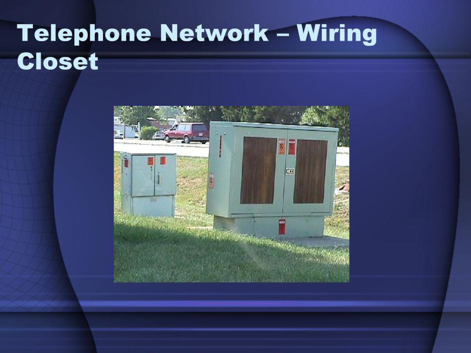 Telephone Network – Wiring Closet