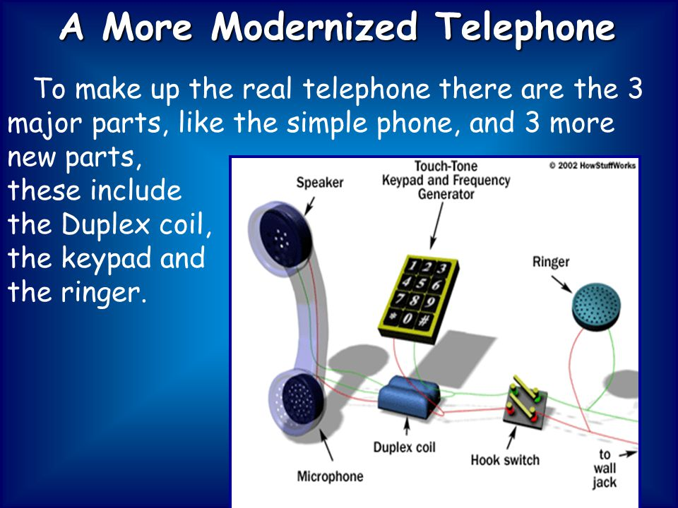 A More Modernized Telephone To make up the real telephone there are the 3 major parts, like the simple phone, and 3 more new parts, these include the Duplex coil, the keypad and the ringer.