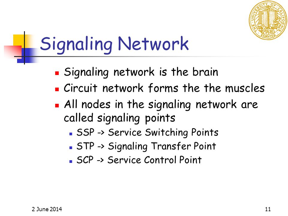 2 June 201411 Signaling Network Signaling network is the brain Circuit network forms the the muscles All nodes in the signaling network are called signaling points SSP -> Service Switching Points STP -> Signaling Transfer Point SCP -> Service Control Point