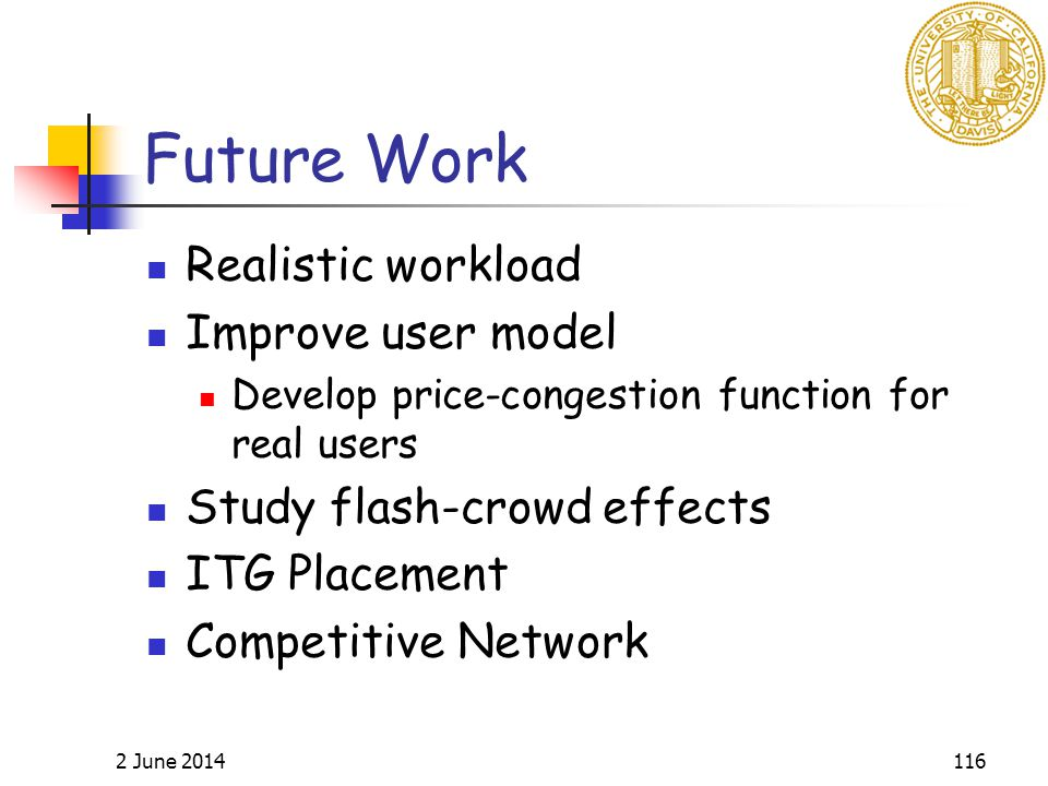2 June 2014116 Future Work Realistic workload Improve user model Develop price-congestion function for real users Study flash-crowd effects ITG Placement Competitive Network