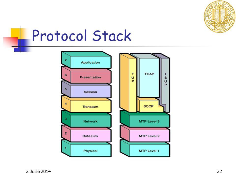 2 June 201422 Protocol Stack