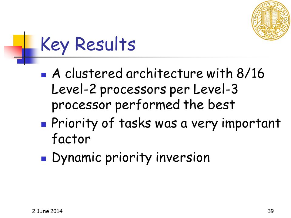 2 June 201439 Key Results A clustered architecture with 8/16 Level-2 processors per Level-3 processor performed the best Priority of tasks was a very important factor Dynamic priority inversion