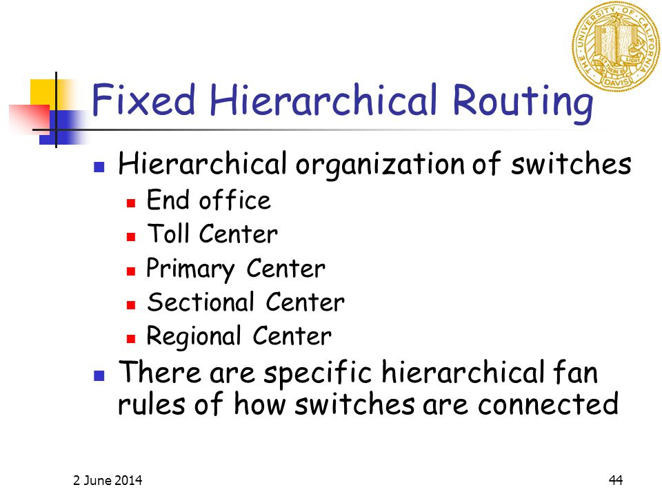 2 June 201444 Fixed Hierarchical Routing Hierarchical organization of switches End office Toll Center Primary Center Sectional Center Regional Center There are specific hierarchical fan rules of how switches are connected