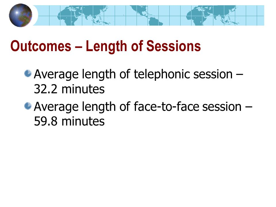 Outcomes – Length of Sessions Average length of telephonic session – 32.2 minutes Average length of face-to-face session – 59.8 minutes