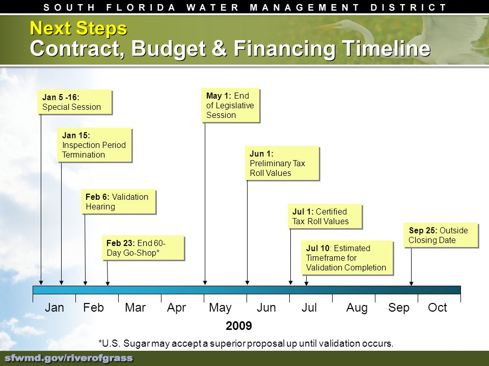 Next Steps Contract, Budget & Financing Timeline JanFebMarAprMayJunJulAugSepOct Jan 5 -16: Special Session Jan 15: Inspection Period Termination Feb 6: Validation Hearing May 1: End of Legislative Session Jun 1: Preliminary Tax Roll Values Jul 1: Certified Tax Roll Values Feb 23: End 60- Day Go-Shop* Jul 10: Estimated Timeframe for Validation Completion Jul 10: Estimated Timeframe for Validation Completion Sep 25: Outside Closing Date 2009 *U.S.