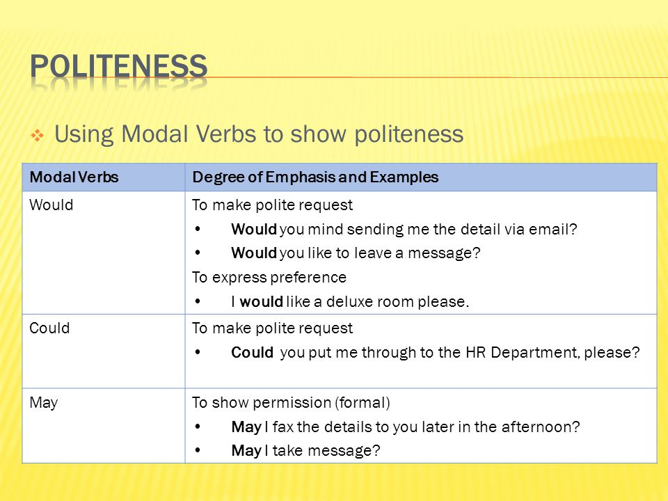 Using Modal Verbs to show politeness Modal VerbsDegree of Emphasis and Examples WouldTo make polite request Would you mind sending me the detail via e