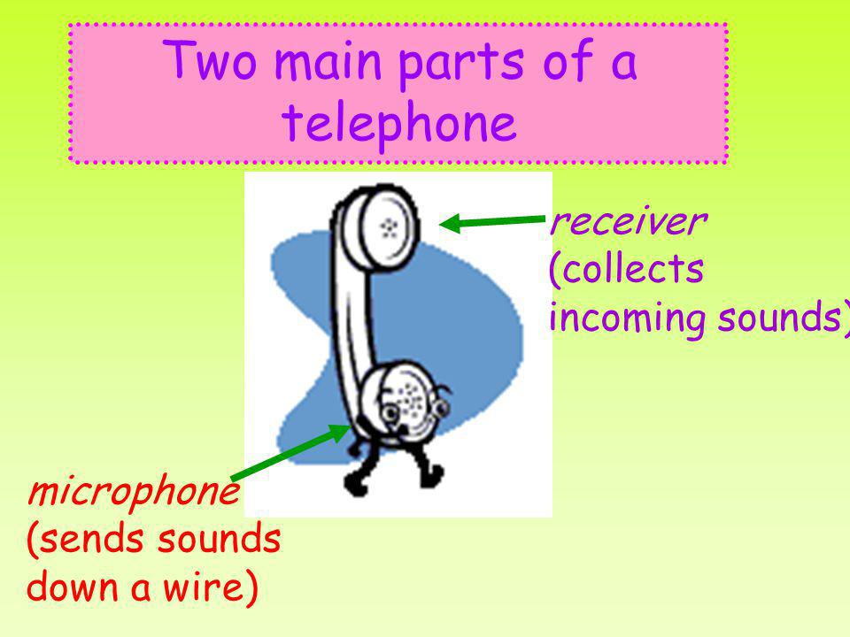 receiver (collects incoming sounds) microphone (sends sounds down a wire) Two main parts of a telephone