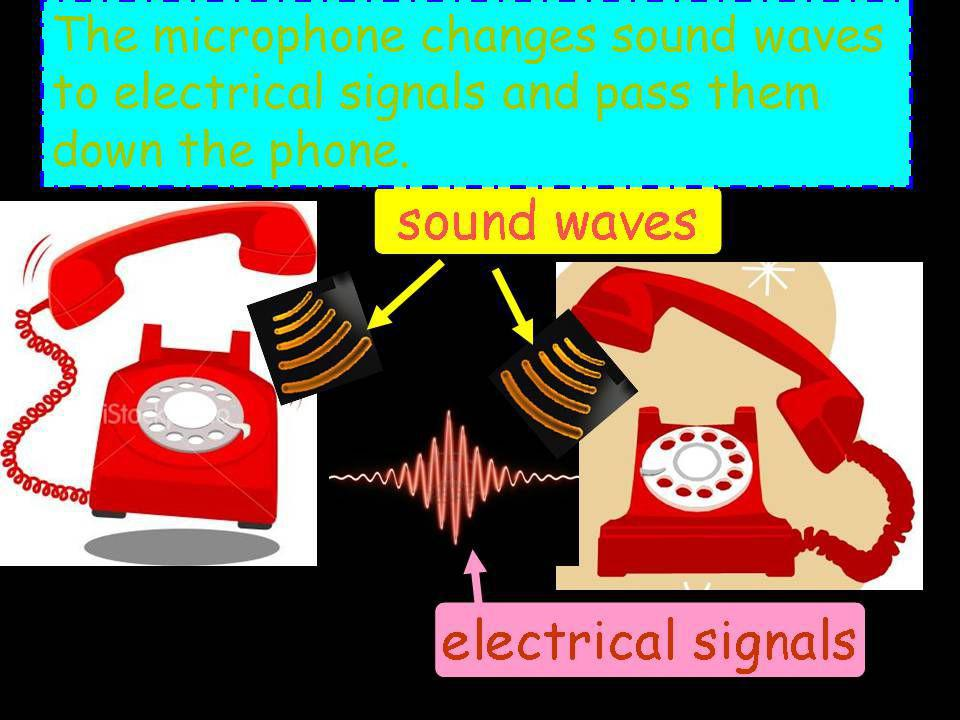 How does a telephone work.