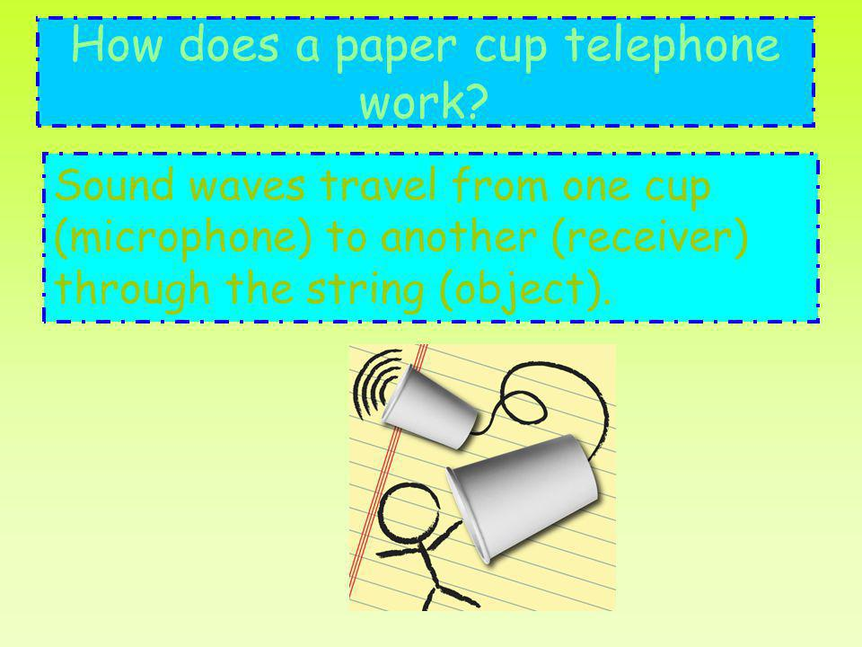 How does a paper cup telephone work? Sound waves travel from one cup (microphone) to another (receiver) through the string (object).