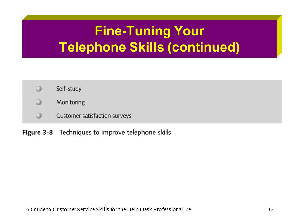 A Guide to Customer Service Skills for the Help Desk Professional, 2e32 Fine-Tuning Your Telephone Skills (continued)